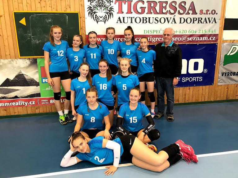 Bílovec Cup 2019 – mezinárodní turnaj starších žákyň